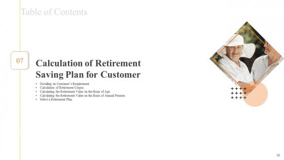 Financial_Plans_For_Retirement_Planning_Ppt_PowerPoint_Presentation_Complete_Deck_With_Slides_Slide_30