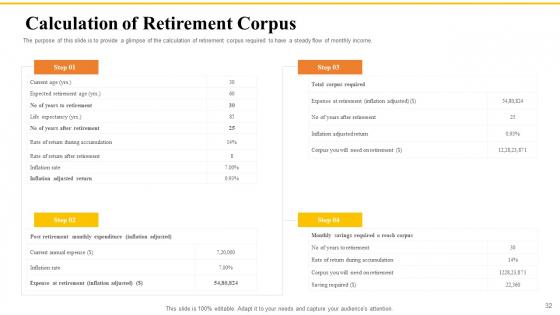 Financial_Plans_For_Retirement_Planning_Ppt_PowerPoint_Presentation_Complete_Deck_With_Slides_Slide_32