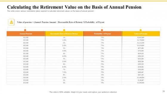 Financial_Plans_For_Retirement_Planning_Ppt_PowerPoint_Presentation_Complete_Deck_With_Slides_Slide_34