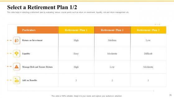 Financial_Plans_For_Retirement_Planning_Ppt_PowerPoint_Presentation_Complete_Deck_With_Slides_Slide_35