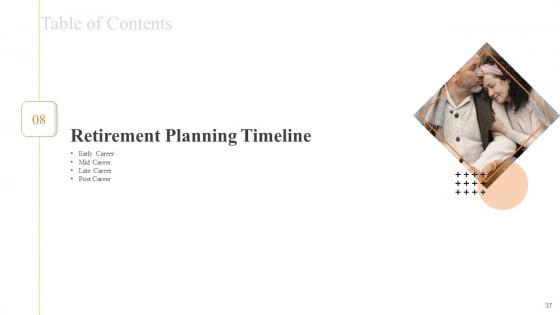 Financial_Plans_For_Retirement_Planning_Ppt_PowerPoint_Presentation_Complete_Deck_With_Slides_Slide_37