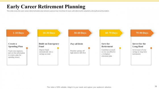 Financial_Plans_For_Retirement_Planning_Ppt_PowerPoint_Presentation_Complete_Deck_With_Slides_Slide_38