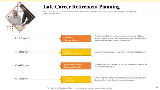 Financial_Plans_For_Retirement_Planning_Ppt_PowerPoint_Presentation_Complete_Deck_With_Slides_Slide_40