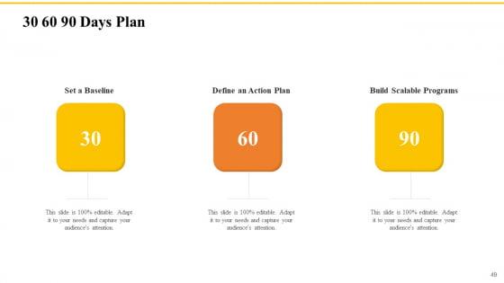 Financial_Plans_For_Retirement_Planning_Ppt_PowerPoint_Presentation_Complete_Deck_With_Slides_Slide_49