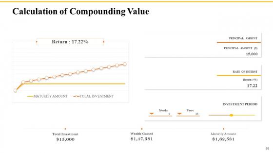 Financial_Plans_For_Retirement_Planning_Ppt_PowerPoint_Presentation_Complete_Deck_With_Slides_Slide_56