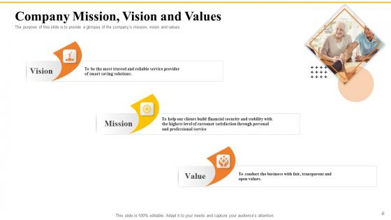 Financial_Plans_For_Retirement_Planning_Ppt_PowerPoint_Presentation_Complete_Deck_With_Slides_Slide_6