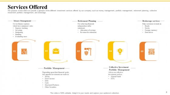 Financial_Plans_For_Retirement_Planning_Ppt_PowerPoint_Presentation_Complete_Deck_With_Slides_Slide_8