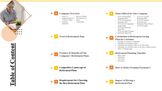 Financial Plans For Retirement Planning Table Of Content Ppt Professional Gridlines PDF
