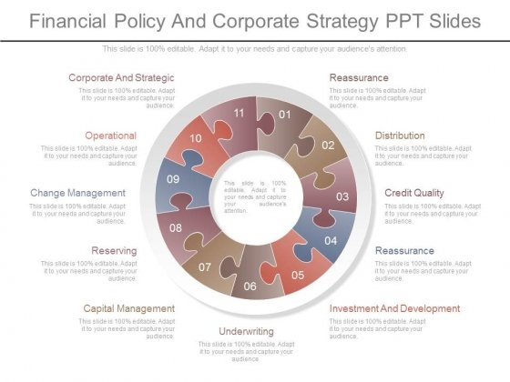 Financial Policy And Corporate Strategy Ppt Slides