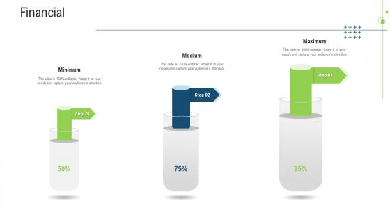 Financial Ppt Model Design Ideas PDF