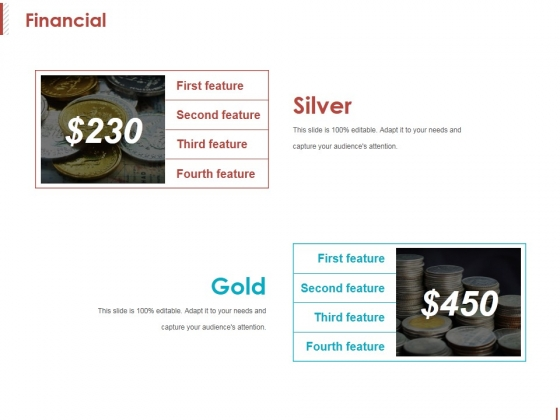 Financial Ppt PowerPoint Presentation File Templates