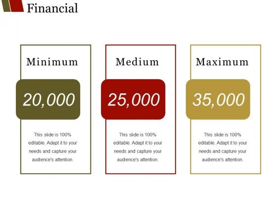 Financial Ppt PowerPoint Presentation Gallery Portrait