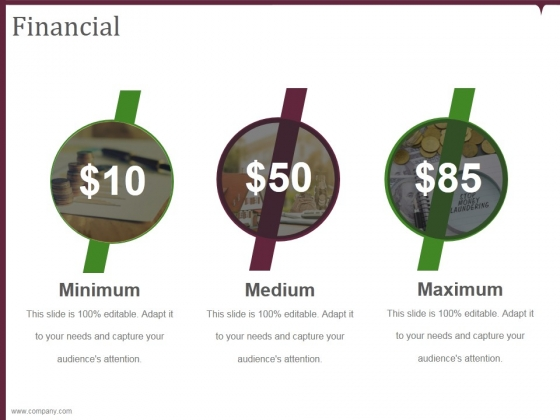 financial ppt powerpoint presentation gallery