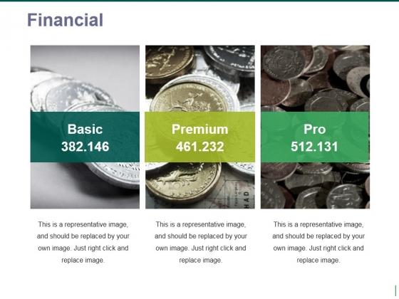 financial ppt powerpoint presentation ideas design templates