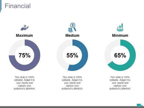 Financial Ppt PowerPoint Presentation Infographics Portrait