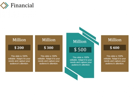 Financial Ppt PowerPoint Presentation Layouts Guidelines