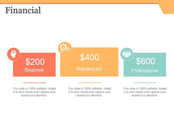 Financial Ppt PowerPoint Presentation Outline Background Images