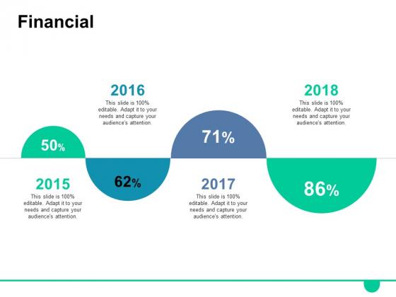 Financial Ppt PowerPoint Presentation Professional Skills