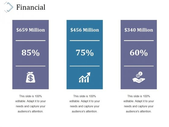 Financial Ppt PowerPoint Presentation Professional Visual Aids