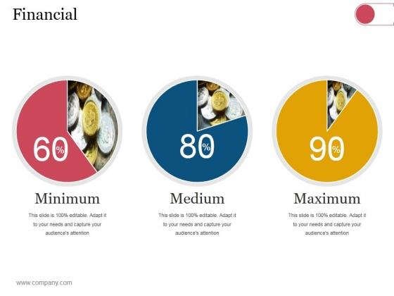 Financial Ppt PowerPoint Presentation Visual Aids Deck