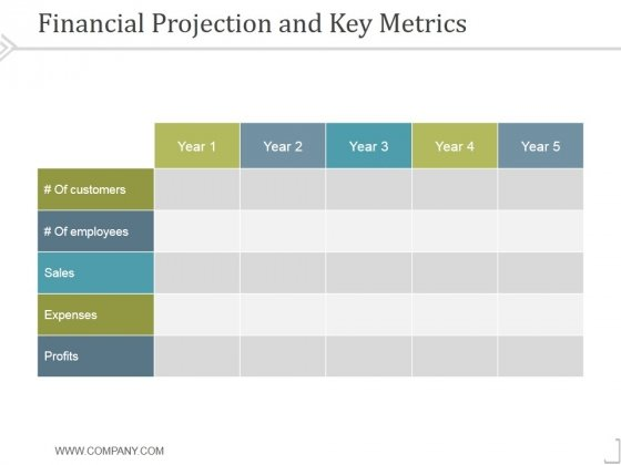 Financial projection and key metrics ppt powerpoint presentation.