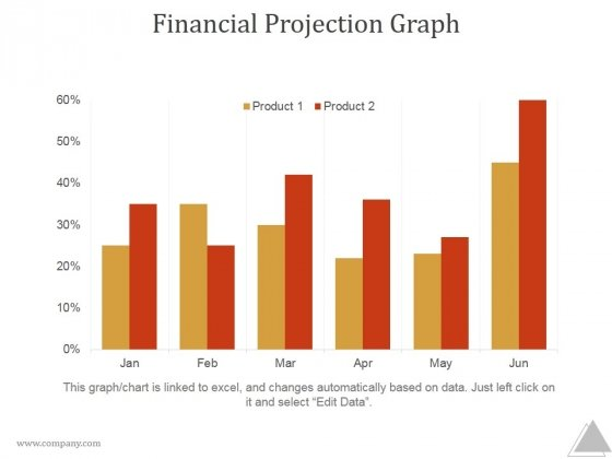 Financial Projection Graph Slide2 Ppt PowerPoint Presentation Themes