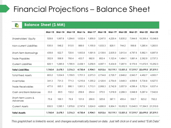 Financial Projections Balance Sheet Ppt PowerPoint Presentation Gallery Clipart Images