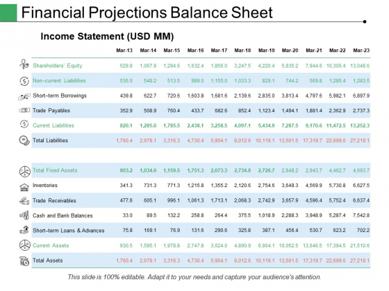 Financial Projections Balance Sheet Ppt PowerPoint Presentation Gallery Graphics Example