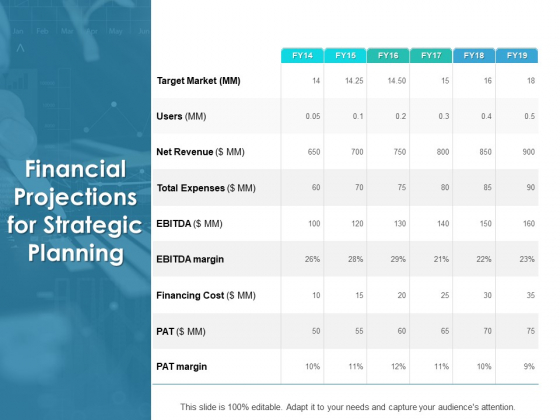 Financial Projections For Strategic Planning Ppt PowerPoint Presentation Model Layouts