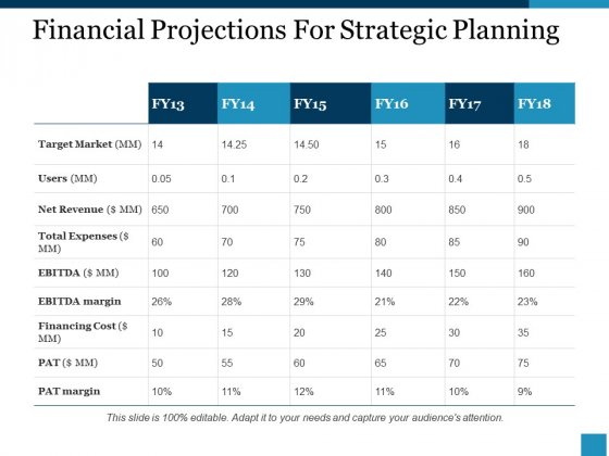 business plan financial projections xls