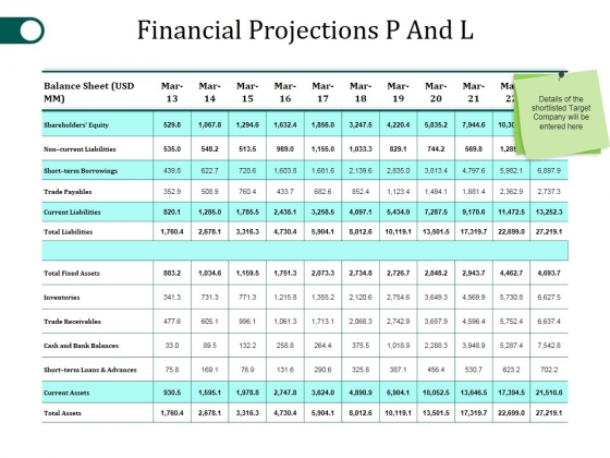 Financial Projections P And L Template 1 Ppt PowerPoint Presentation Infographic Template Example File