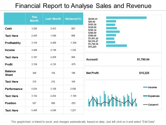 Financial Report To Analyse Sales And Revenue Ppt PowerPoint Presentation Infographics Samples