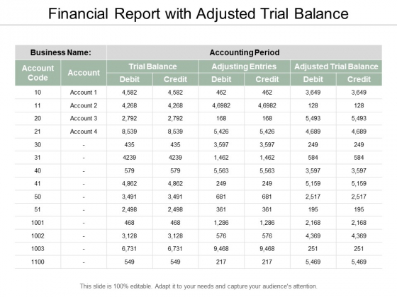 Financial Report With Adjusted Trial Balance Ppt PowerPoint Presentation Summary Graphic Tips