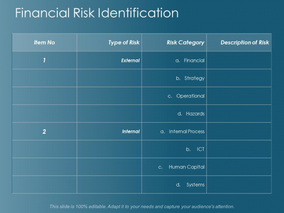 Financial Risk Identification Ppt Powerpoint Presentation Infographics Templates