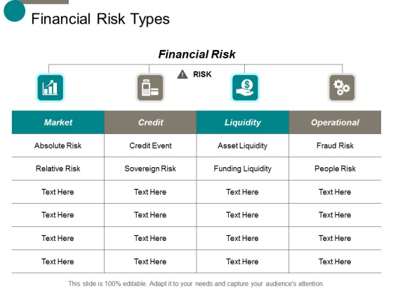 Financial Risk Types Ppt Powerpoint Presentation Styles Design Templates