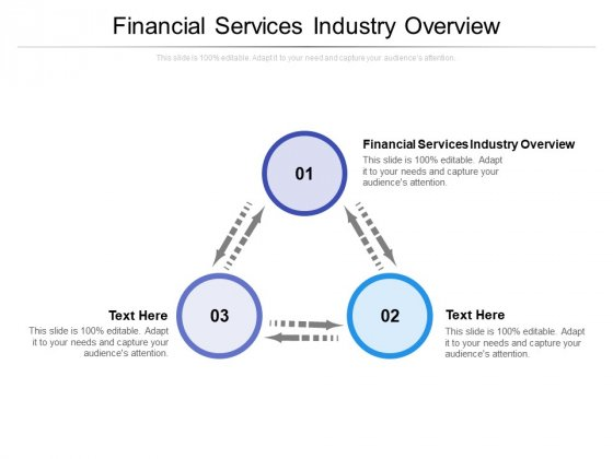Financial Services Industry Overview Ppt PowerPoint Presentation Gallery Show Cpb Pdf