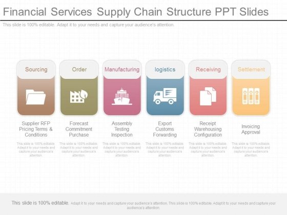 Financial Services Supply Chain Structure Ppt Slides