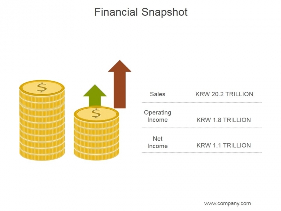 Financial Snapshot Ppt PowerPoint Presentation Layouts
