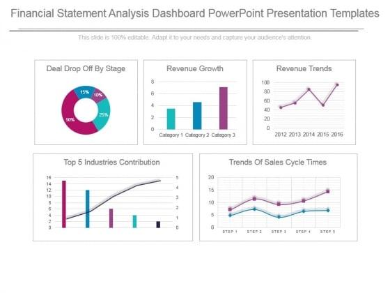 Financial Statement Analysis Dashboard Powerpoint Presentation Templates