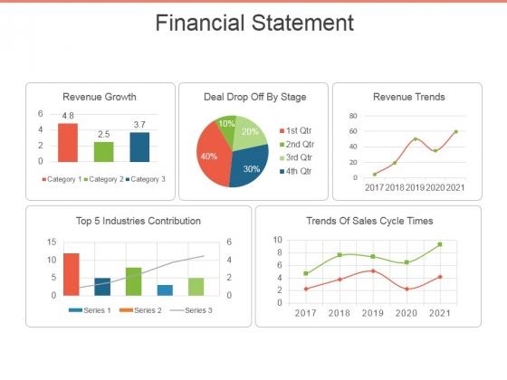 Financial Statement Ppt Powerpoint Presentation Outline
