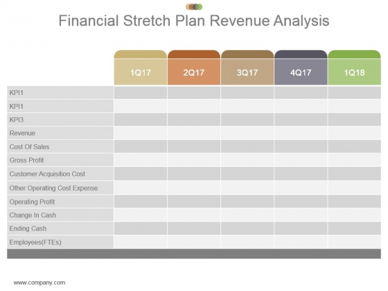 Financial Stretch Plan Revenue Analysis Powerpoint Guide
