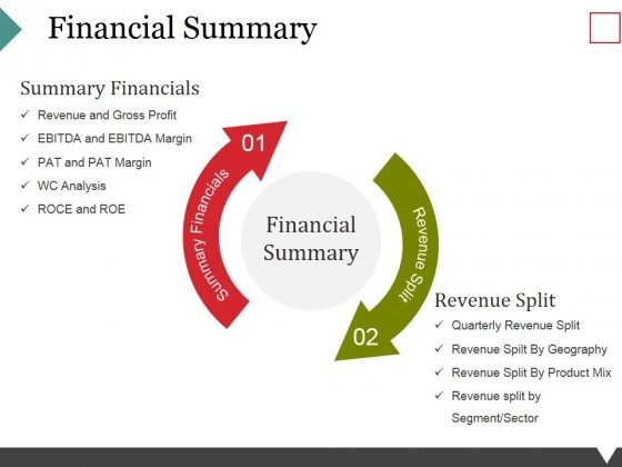 Financial Summary Ppt PowerPoint Presentation Ideas Example