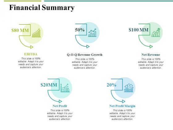 Financial Summary Ppt PowerPoint Presentation Ideas Samples