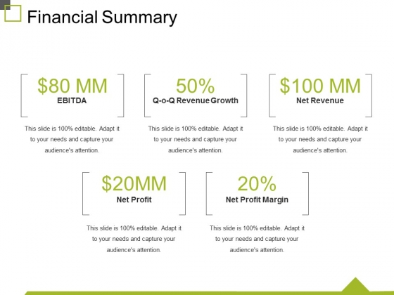 Financial Summary Ppt PowerPoint Presentation Model Demonstration