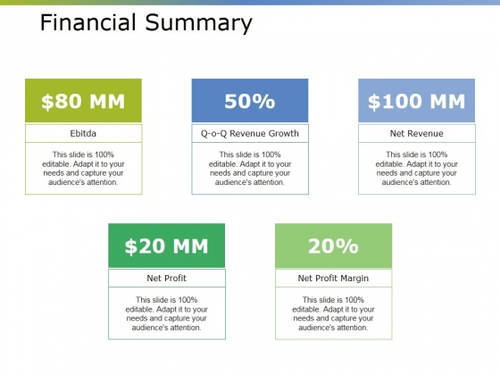 Financial Summary Ppt PowerPoint Presentation Professional Infographics