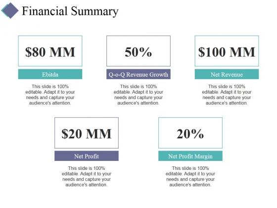 Financial Summary Ppt PowerPoint Presentation Summary Background