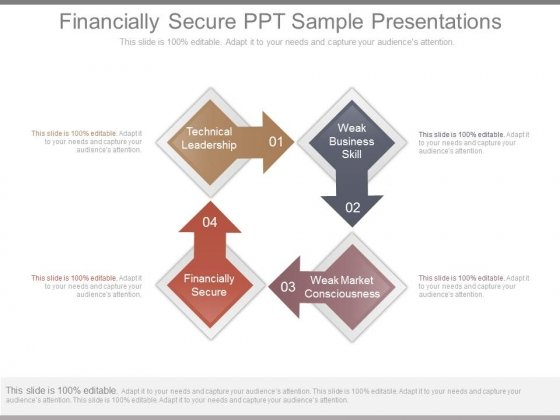 Financially Secure Ppt Sample Presentations