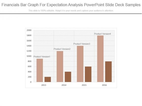 Financials Bar Graph For Expectation Analysis Powerpoint Slide Deck Samples