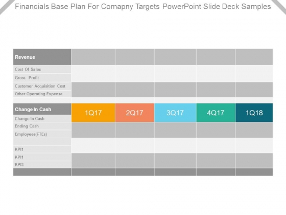 Financials Base Plan For Company Targets Powerpoint Slide Deck Samples