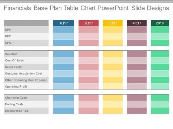 Financials Base Plan Table Chart Powerpoint Slide Designs